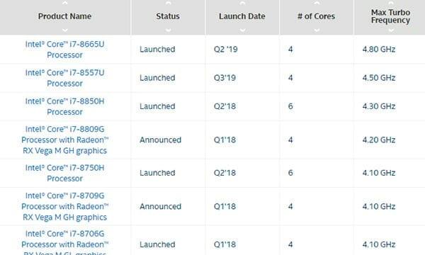 Intel i7 Processor Data Table from Intel.com